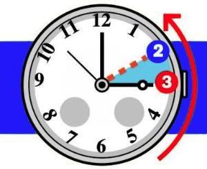 Clocks go backwards one hour on 28 October