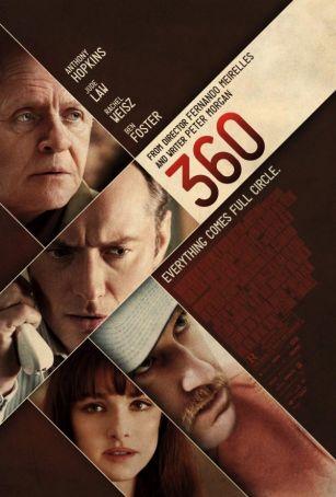 English language cinema in Rome: 360