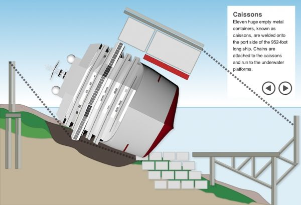 The Costa Concordia salvage