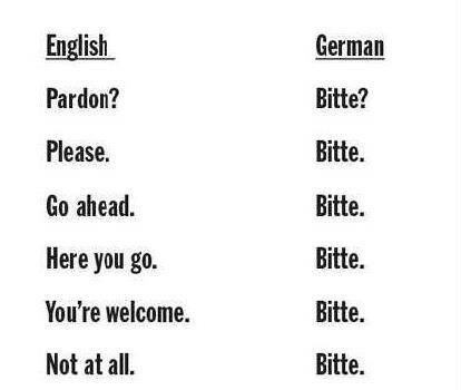 English VS German