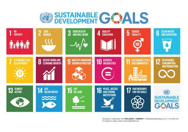 sustainable goals 2