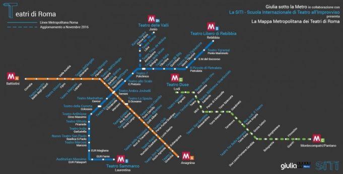 Metro map of Rome's theatres