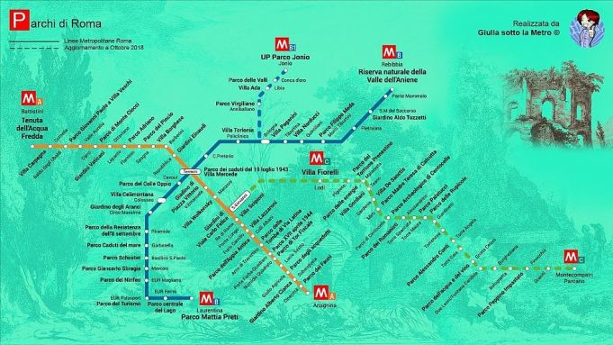 Subway map of Rome's parks