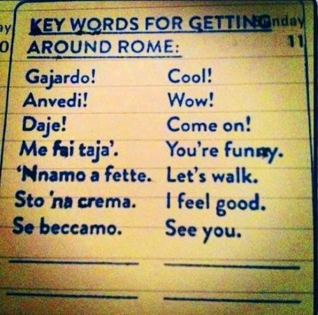 Romanesco: A guide to Roman dialect