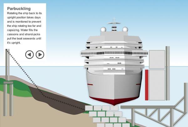 The Costa Concordia salvage - image 2