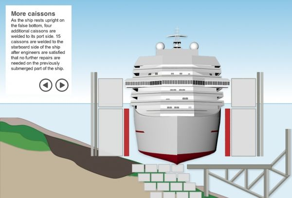 The Costa Concordia salvage - image 3