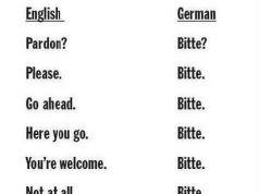 English VS German