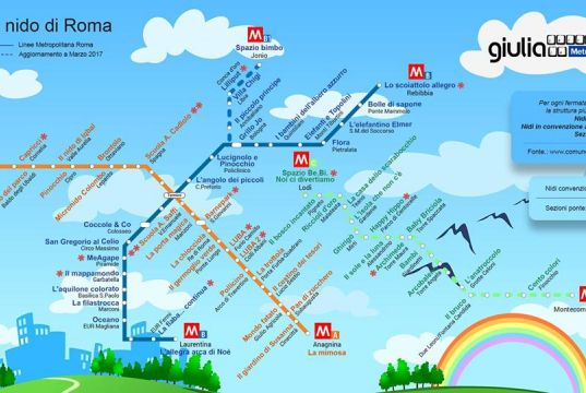 Metro map of Rome's kindergartens