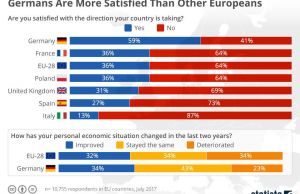 Are you happy with the direction your Country is taking?