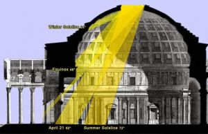 Spring in the Pantheon